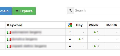 3 keyword competitive in prima pagina