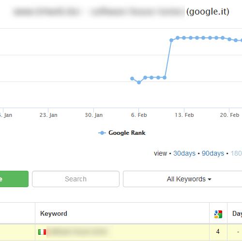 Prima pagina di Google per agenzia web partner